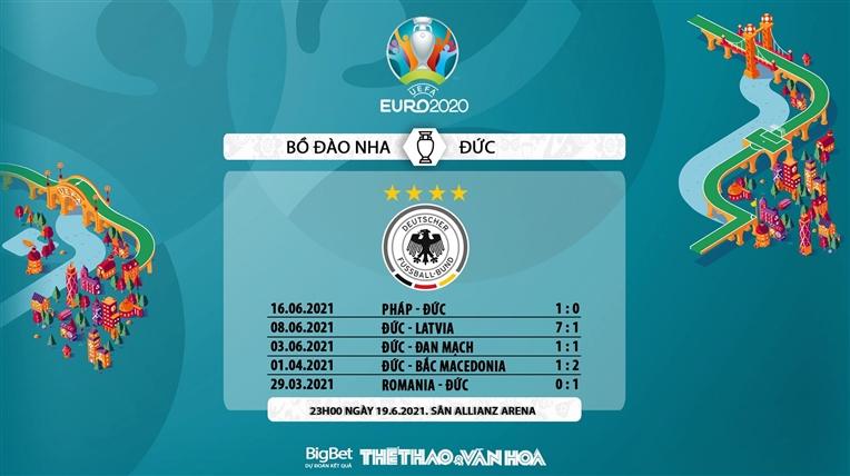 keo nha cai, keo bong da, kèo nhà cái Bồ Đào Nha vs Đức, soi kèo Đức Bồ Đào Nha, kèo bóng đá Bồ Đào Nha vs Đức, ty le keo, tỷ lệ kèo, Euro 2021, VTV6, truc tiep bong da