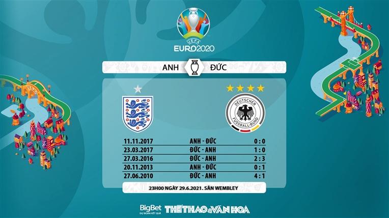 keo nha cai, keo bong da, kèo nhà cái, soi kèo Anh vs Đức, kèo bóng đá Anh vs Đức, VTV6, VTV3, trực tiếp bóng đá hôm nay, ty le keo, tỷ lệ kèo, EURO 2021