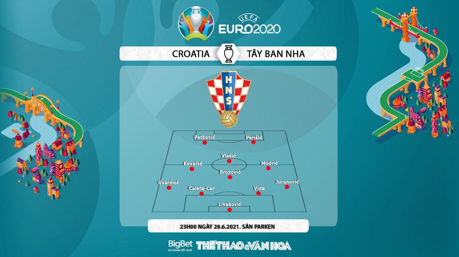 keo nha cai, keo bong da, kèo nhà cái, soi kèo Croatia vs Tây Ban Nha, kèo bóng đá Croatia vs Tây Ban Nha, VTV6, VTV3, trực tiếp bóng đá hôm nay, ty le keo, tỷ lệ kèo, EURO 2021