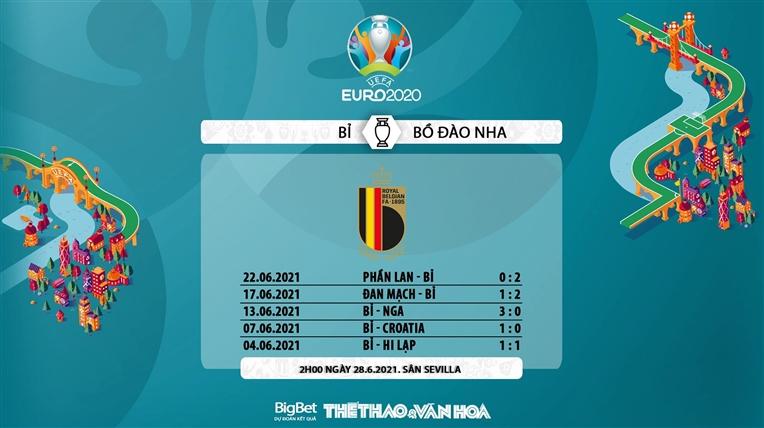 keo nha cai, keo bong da, kèo nhà cái, soi kèo Bỉ vs Bồ Đào Nha, kèo bóng đá Bỉ vs Bồ Đào Nha, VTV6, VTV3, trực tiếp bóng đá hôm nay, ty le keo, tỷ lệ kèo, EURO 2021