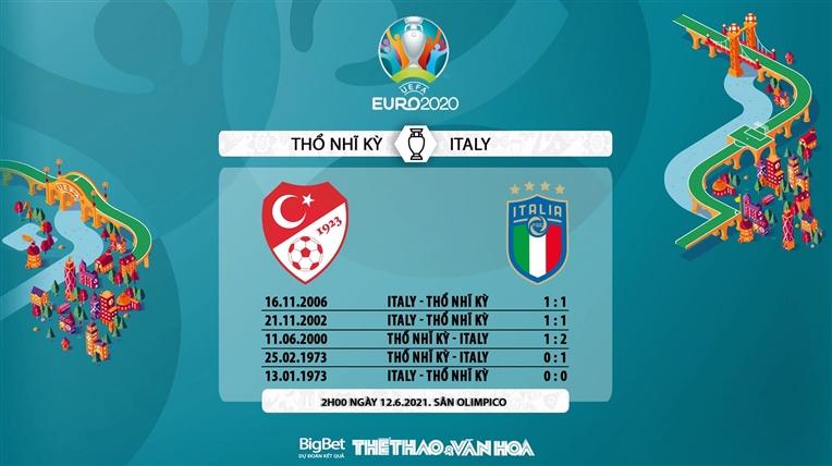 kèo nhà cái, Thổ Nhĩ Kỳ vs Ý, keo nha cai, kèo Thổ Nhĩ Kỳ đấu với Ý, kèo EURO 2021, soi kèo bóng đá, Thổ vs Ý, VTV6, VTV3, trực tiếp bóng đá, EURO 2021, bóng đá hôm nay
