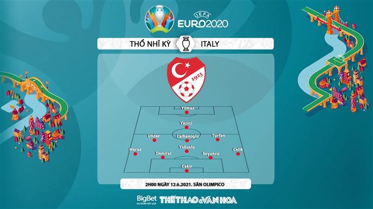 Thổ Nhĩ Kỳ vs Ý: Kèo nhà cái. Kèo EURO 2021. VTV6, VTV3 trực tiếp bóng đá EURO