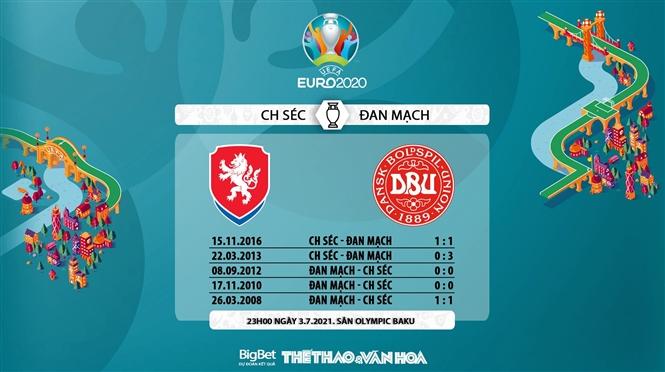 keo nha cai, keo bong da, kèo nhà cái, soi kèo Séc vs Đan Mạch, kèo bóng đá Séc vs Đan Mạch, VTV6, VTV3, trực tiếp bóng đá hôm nay, ty le keo, tỷ lệ kèo, EURO 2021