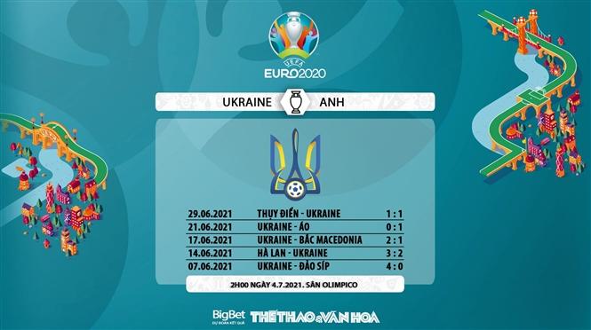 keo nha cai, keo bong da, kèo nhà cái, soi kèo Anh vs Ukraine, kèo bóng đá Anh vs Ukraine, VTV6, VTV3, trực tiếp bóng đá hôm nay, ty le keo, tỷ lệ kèo, EURO 2021