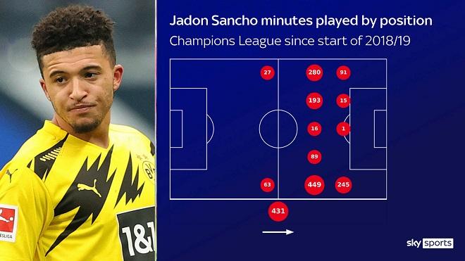 MU, Vì sao Sancho lại quan trọng với MU? Trực tiếp bóng đá, QPR vs MU, trực tiếp QPR vs MU, link xem trực tiếp bóng đá, lịch thi đấu giao hữu của MU, xem bóng đá