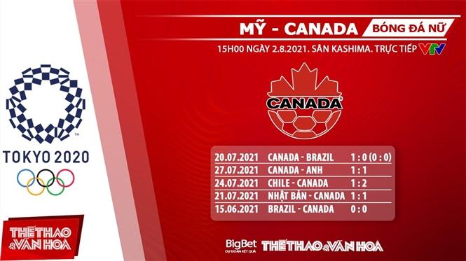 keo nha cai, keo bong da, kèo nhà cái, soi kèo Soi kèo nữ Mỹ vs Canada, kèo bóng đá Soi kèo nữ Mỹ vs Canada, VTV6, VTV5, trực tiếp bóng đá hôm nay, Olympic 2021, ty le keo, tỷ lệ kèo