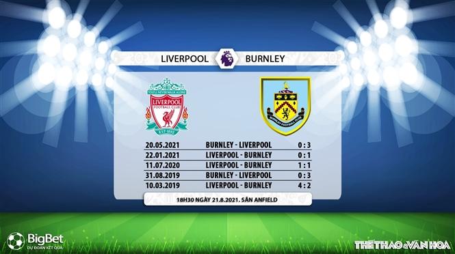 keo nha cai, kèo nhà cái, soi kèo Liverpool vs Burnley, nhận định bóng đá, nhan dinh bong da, kèo bóng đá, Liverpool, Burnley, tỷ lệ kèo, Ngoại hạng Anh, bóng đá Anh