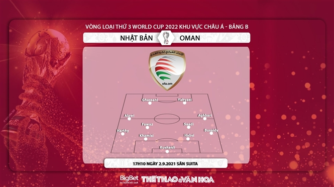 keo nha cai, kèo nhà cái, soi kèo Nhật Bản vs Oman, nhận định bóng đá, nhan dinh bong da, kèo bóng đá, Nhật Bản, Oman, tỷ lệ kèo, vòng loại World Cup 2022 châu Á