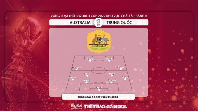 kèo nhà cái, soi kèo Úc vs Trung Quốc, nhận định bóng đá, Úc, Trung Quốc, nhan dinh bong da, kèo bóng đá, tỷ lệ kèo, keo nha cai, vòng loại World Cup 2022 châu Á