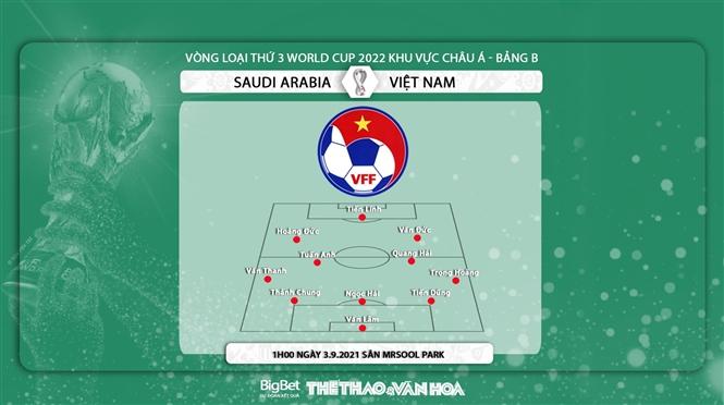 kèo nhà cái, soi kèo Việt Nam vs Ả rập Xê út, nhận định bóng đá, VN, Saudi Arabia, Việt Nam, kèo bóng đá, keo nha cai, nhan dinh bong da, vòng loại World Cup 2022 châu Á