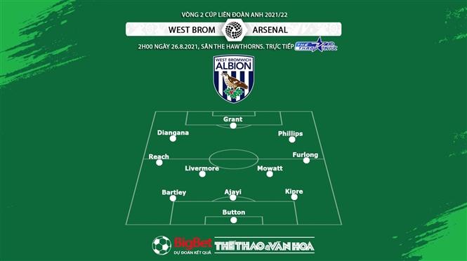 keo nha cai, kèo nhà cái, soi kèo West Brom vs Arsenal, nhận định bóng đá, nhan dinh bong da, kèo bóng đá, West Brom, Arsenal, tỷ lệ kèo, League Cup Anh, bóng đá Anh