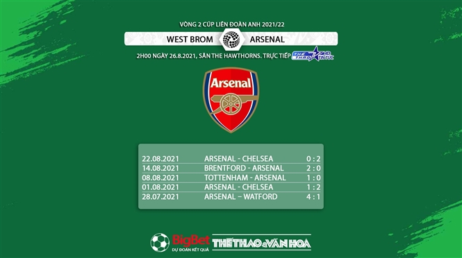 keo nha cai, kèo nhà cái, soi kèo West Brom vs Arsenal, kèo bóng đá trực tuyến, West Brom, Arsenal, TTTT HD, tỷ lệ kèo, trực tiếp bóng đá hôm nay, League Cup, bóng đá Anh