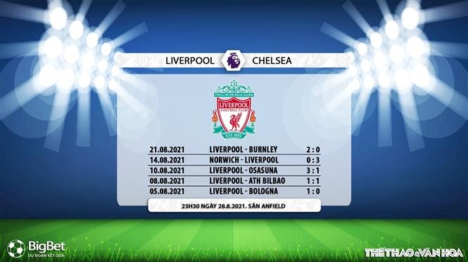 keo nha cai, kèo nhà cái, soi kèo Liverpool vs Chelsea, nhận định bóng đá, nhan dinh bong da, kèo bóng đá, Liverpool, Chelsea, tỷ lệ kèo, Ngoại hạng Anh, bóng đá Anh