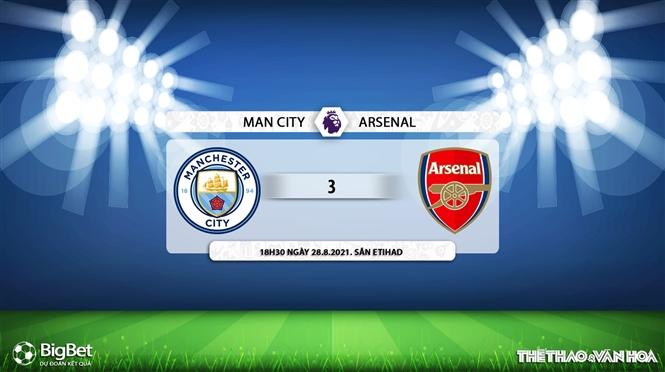 keo nha cai, kèo nhà cái, soi kèo Man City vs Arsenal, nhận định bóng đá, nhan dinh bong da, kèo bóng đá, Man City, Arsenal, tỷ lệ kèo, Ngoại hạng Anh, bóng đá Anh