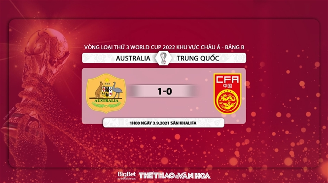 Soi kèo nhà cái Úc vs Trung Quốc và nhận định bóng đá vòng loại World Cup 2022 châu Á (1h00, 3/9). Kèo bóng đá Australia vs Trung Quốc. Tỷ lệ kèo nhà cái bóng đá vòng loại World Cup 2022.