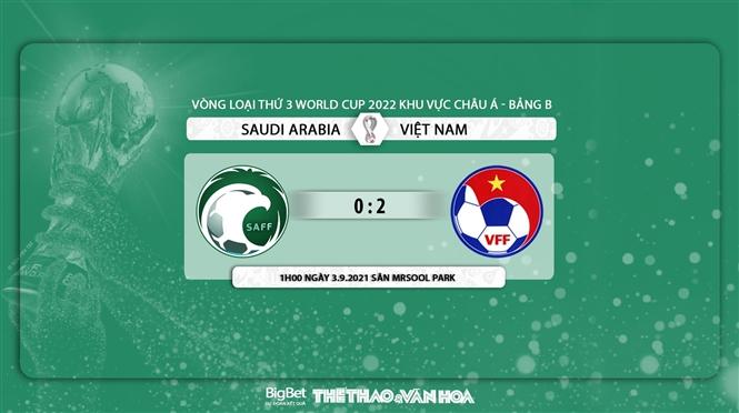 Soi kèo nhà cái Việt Nam vs Ả rập Xê út và nhận định bóng đá vòng loại World Cup 2022 châu Á (1h00, 3/9). Kèo bóng đá Saudi Arabia vs Việt Nam. Tỷ lệ kèo nhà cái bóng đá vòng loại World Cup 2022.