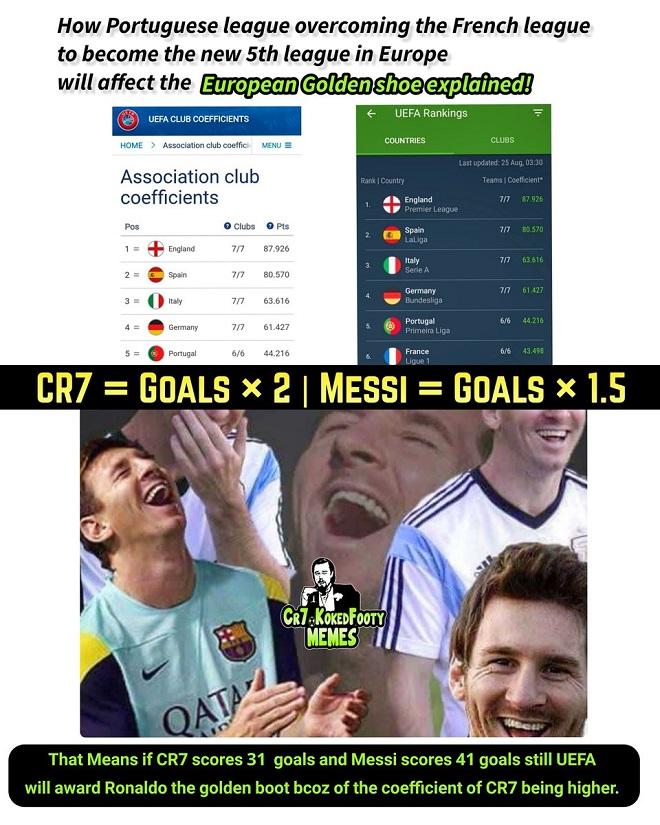 Bóng đá hôm nay, Messi chịu thiệt vì Ligue 1, Chelsea rất khó mua Haaland, chuyển nhượng, tin chuyển nhượng, lịch thi đấu bóng đá, trực tiếp bóng đá, MU mua Haaland