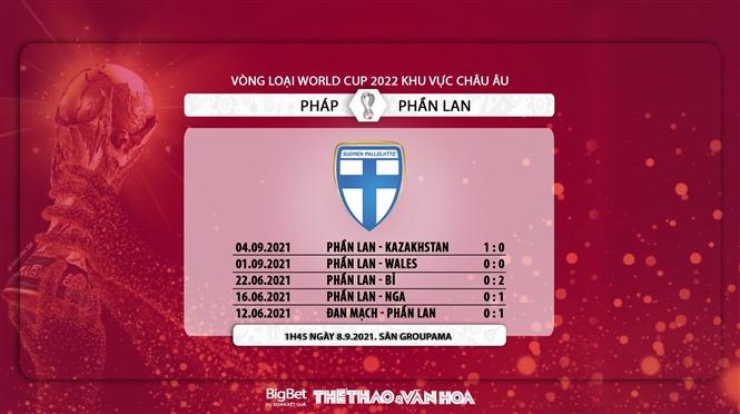 kèo nhà cái, soi kèo Pháp vs Phần Lan, nhận định bóng đá, Pháp vs Phần Lan, nhan dinh bong da, keo nha cai, kèo bóng đá, Pháp, Phần Lan, vòng loại World Cup 2022