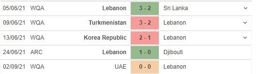 trực tiếp bóng đá, Hàn Quốc vs Liban, FPT Play, truc tiep bong da, Hàn Quốc vs Lebanon, VTV5, VTV6, trực tiếp bóng đá hôm nay, Hàn Quốc, Liban, xem VTV6, World Cup 2022