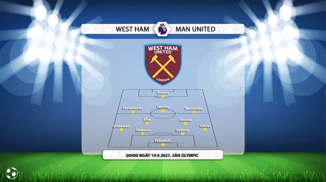 West Ham vs MU, kèo nhà cái, soi kèo West Ham vs MU, nhận định bóng đá, West Ham, MU, keo nha cai, nhan dinh bong da, MU vs West Ham, kèo bóng đá, Ngoại hạng Anh