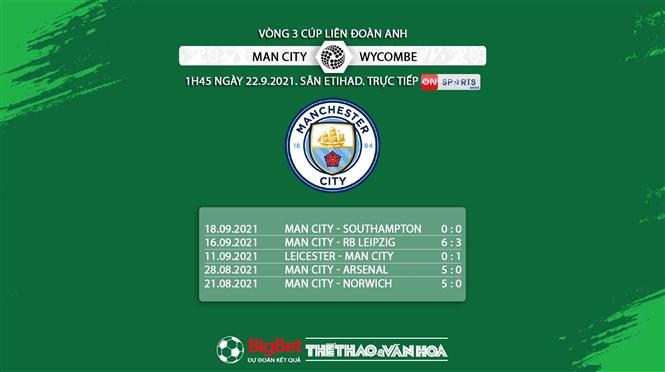 kèo nhà cái, soi kèo Man City vs Wycombe, nhận định bóng đá, keo nha cai, nhan dinh bong da, kèo bóng đá, Man City, Wycombe, tỷ lệ kèo, Cúp Liên đoàn Anh
