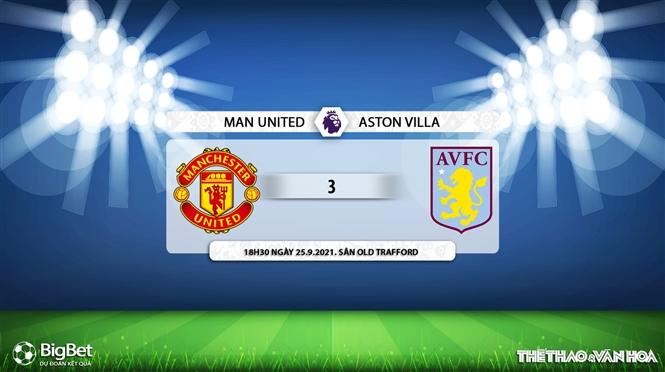 kèo nhà cái, soi kèo MU vs Aston Villa, nhận định bóng đá, keo nha cai, nhan dinh bong da, kèo bóng đá, MU, Aston Villa, tỷ lệ kèo, Ngoại hạng Anh