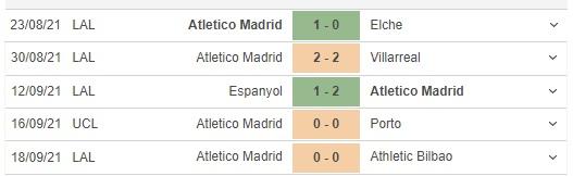 kèo nhà cái, soi kèo Getafe vs Atletico Madrid, nhận định bóng đá, keo nha cai, nhan dinh bong da, kèo bóng đá, Getafe,  Atletico Madrid, tỷ lệ kèo, La Liga