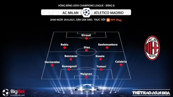 Milan vs Atletico Madrid, kèo nhà cái, soi kèo Milan vs Atletico Madrid, nhận định bóng đá, AC Milan, Atletico Madrid, keo nha cai, nhan dinh bong da, kèo bóng đá, Cúp C1