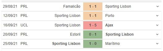 Dortmund vs Sporting, kèo nhà cái, soi kèo Dortmund vs Sporting, nhận định bóng đá, Dortmund, Sporting Lisbon, keo nha cai, nhan dinh bong da, Cúp C1, kèo bóng đá, C1