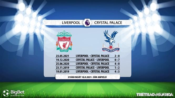 Liverpool vs Crystal Palace, kèo nhà cái, soi kèo Liverpool vs Crystal Palace, nhận định bóng đá, Liverpool, Crystal Palace, keo nha cai, nhan dinh bong da, kèo bóng đá
