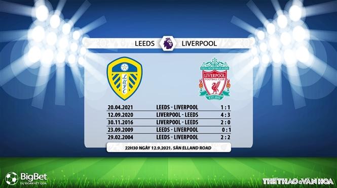 kèo nhà cái, soi kèo Leeds vs Liverpool, nhận định bóng đá, keo nha cai, nhan dinh bong da, kèo bóng đá, Leeds, Liverpool, tỷ lệ kèo, Ngoại hạng Anh