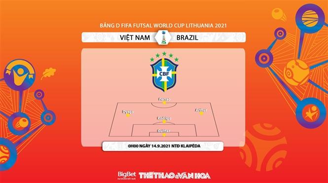 kèo nhà cái, soi kèo futsal Việt Nam vs Brazil, nhận định bóng đá, keo nha cai, nhan dinh bong da, kèo bóng đá, futsal Việt Nam, futsal Brazil, futsal World Cup 2021