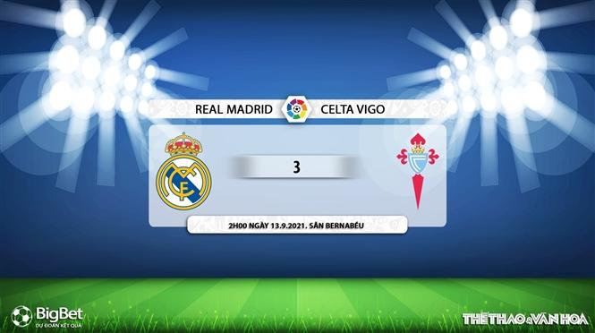 kèo nhà cái, soi kèo Real Madrid vs Celta Vigo, nhận định bóng đá, keo nha cai, nhan dinh bong da, kèo bóng đá, Real Madrid, Celta Vigo, tỷ lệ kèo, La Liga