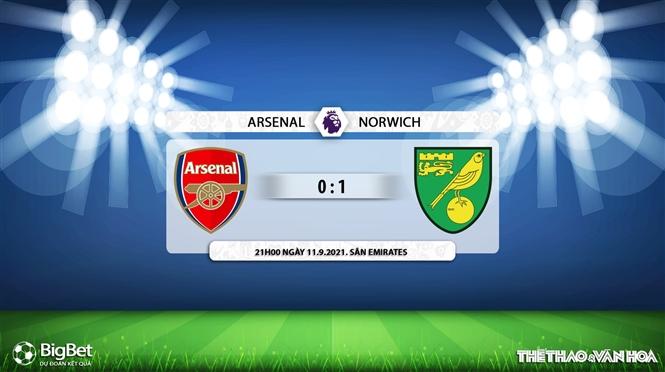 kèo nhà cái, soi kèo Arsenal vs Norwich, nhận định bóng đá, Arsenal vs Norwich, keo nha cai, nhan dinh bong da, Arsenal, Norwich, kèo bóng đá, tỷ lệ kèo, Ngoại hạng Anh