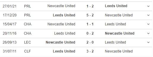 kèo nhà cái, soi kèo Newcastle vs Leeds, nhận định bóng đá, keo nha cai, nhan dinh bong da, kèo bóng đá, Newcastle, Leeds, tỷ lệ kèo, Ngoại hạng Anh