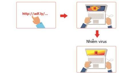 Hàng trăm nghìn máy tính tại Việt Nam bị nhiễm virus đào tiền ảo