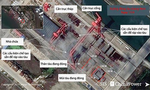 Chuyên gia Mỹ: Hình ảnh vệ tinh cho thấy Trung Quốc đang chế tạo tàu sân bay thứ ba