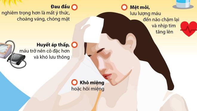 Dấu hiệu cơ thể mất nước ngày nắng nóng