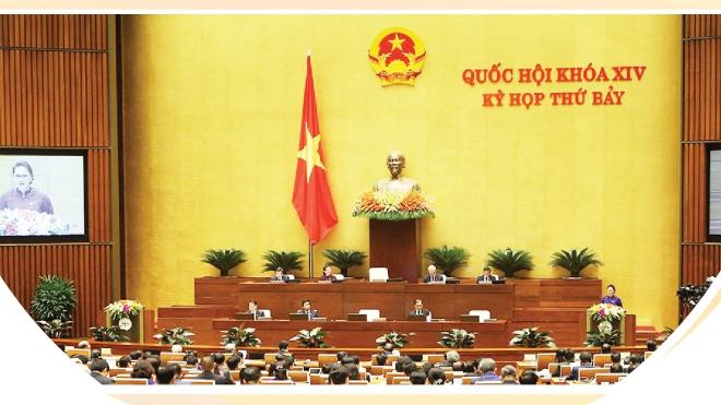 Đồ họa: Những nội dung chính của Kỳ họp thứ 7, Quốc hội khóa XIV