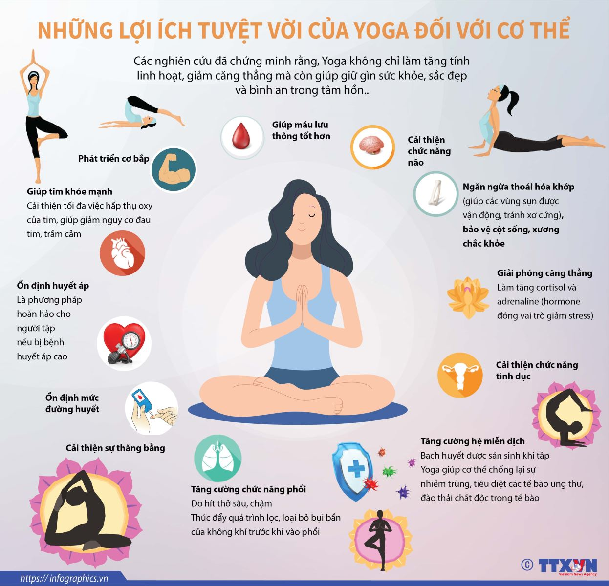 Ngày quốc tế yoga, Ngày quốc tế yoga 2019, Ngay quoc te yoga, Yoga, Yoga là gì, nguồn gốc yoga, ý nghĩa yoga, tập yoga, bắt đầu tập yoga, tập yoga thế nào, bài tập yoga