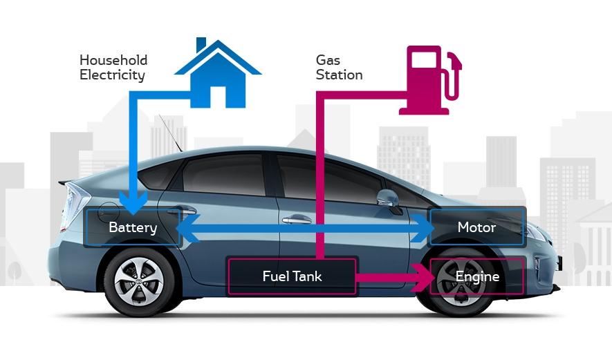 Toyota bắt đầu sản xuất xe lai sạc điện vào năm 2022