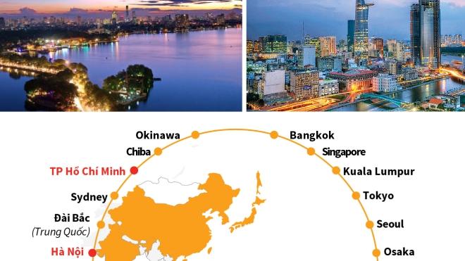 Hà Nội, TP HCM lọt tốp 20 điểm đến hàng đầu Châu Á-Thái Bình Dương
