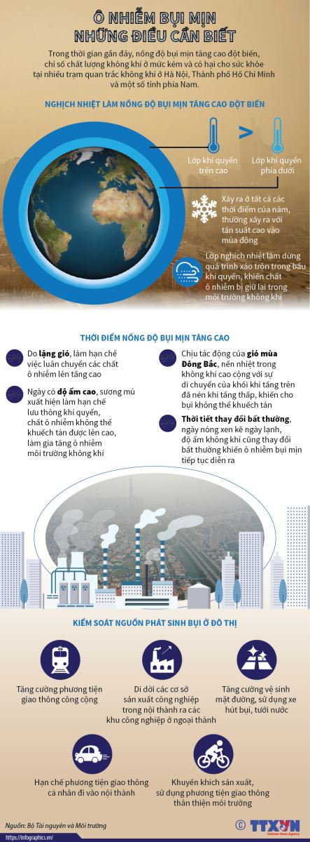 Bụi mịn, Ô nhiễm bụi mịn, Ô nhiễm không khí, Hà Nội ô nhiễm, Bụi mịn là gì, bụi mịn nguy hiểm thế nào, bụi mịn hà nội, bụi mịn ở hà nội, ô nhiễm không khí Hà Nội