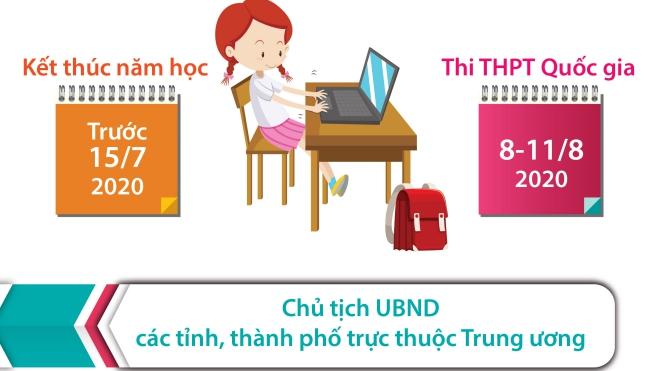 Dịch COVID-19: Lùi thời gian kết thúc năm học và chuyển lịch thi THPT quốc gia sang tháng 8