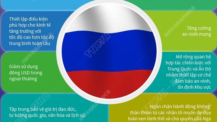 Các điểm nhấn trong Chiến lược An ninh Quốc gia mới của Nga