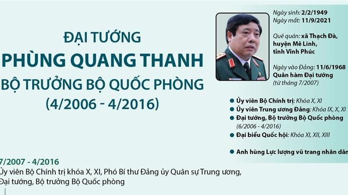Tiểu sử Đại tướng Phùng Quang Thanh