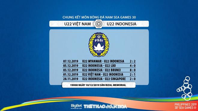 VTV6, truc tiep bong da hôm nay, truc tiep bong da, U22 Việt Nam vs U22 Indonesia, xem VTV6, Việt Nam vs Indonesia, trực tiếp bóng đá, lịch thi đấu Seagame 30, VTV5