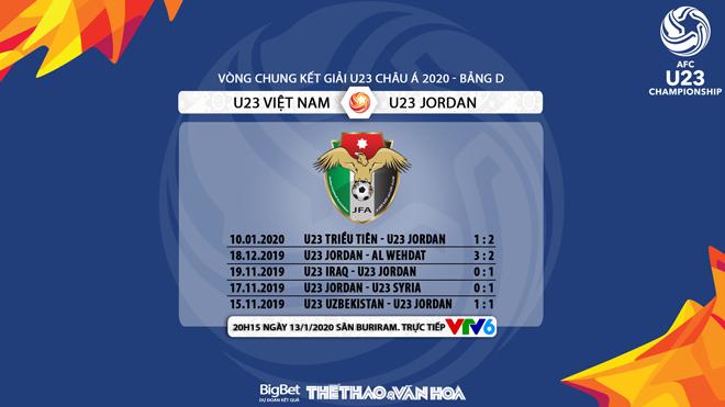 kèo nhà cái, soi kèo U23 châu Á 2020, kèo bóng đá, kèo U23 châu Á, VTV6, truc tiep bong da hôm nay, U23 Việt Nam vs Jordan, U-23 Việt Nam đấu với U-23 Jordan, U23 VN