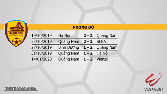 Quảng Nam vs TPHCM, Quang Nam, TPHCM, nhận định Quảng Nam vs TPHCM, trực tiếp Quảng Nam vs TPHCM, soi kèo Quảng Nam vs TPHCM, BĐTV, V League 2020