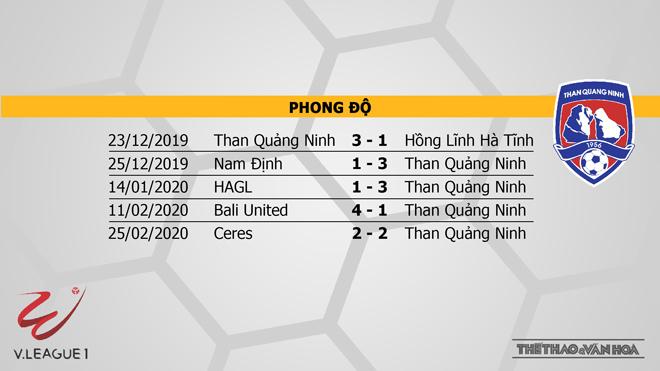 HAGL vs Quảng Ninh, HAGL, Quang Ninh, nhận định HAGL vs Quảng Ninh, trực tiếp HAGL vs Quảng Ninh, soi kèo HAGL vs Quảng Ninh, VTV6, VTV5, V League 2020